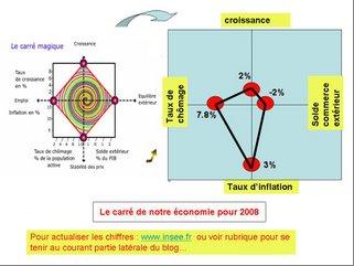 dissertation sur la croissance progres technique et emploi emploi et ch mage  online assignment helper    Dissertation emploi chomage